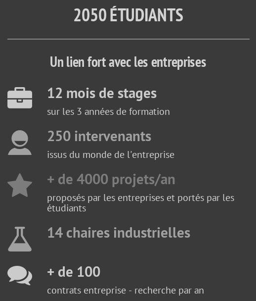 infographie_entreprise